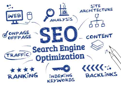seo-in-digital-marketing