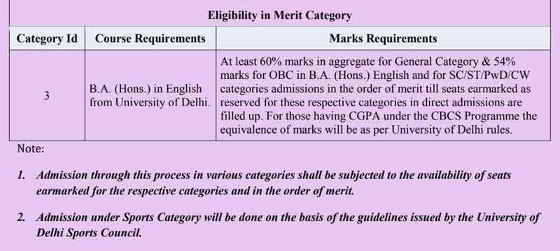 DU MA English Eligibility Criteria 2019